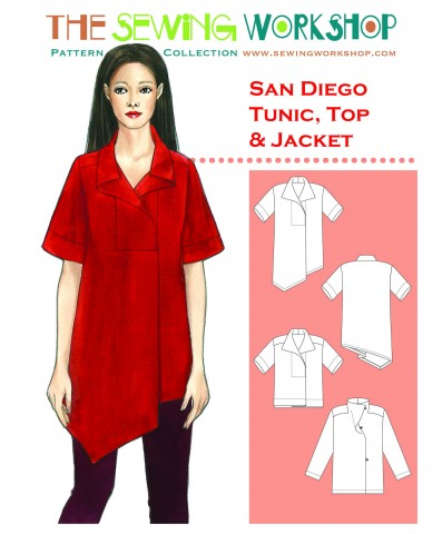 January Sew Confident The San Diego Bomber Threadwear 301 The